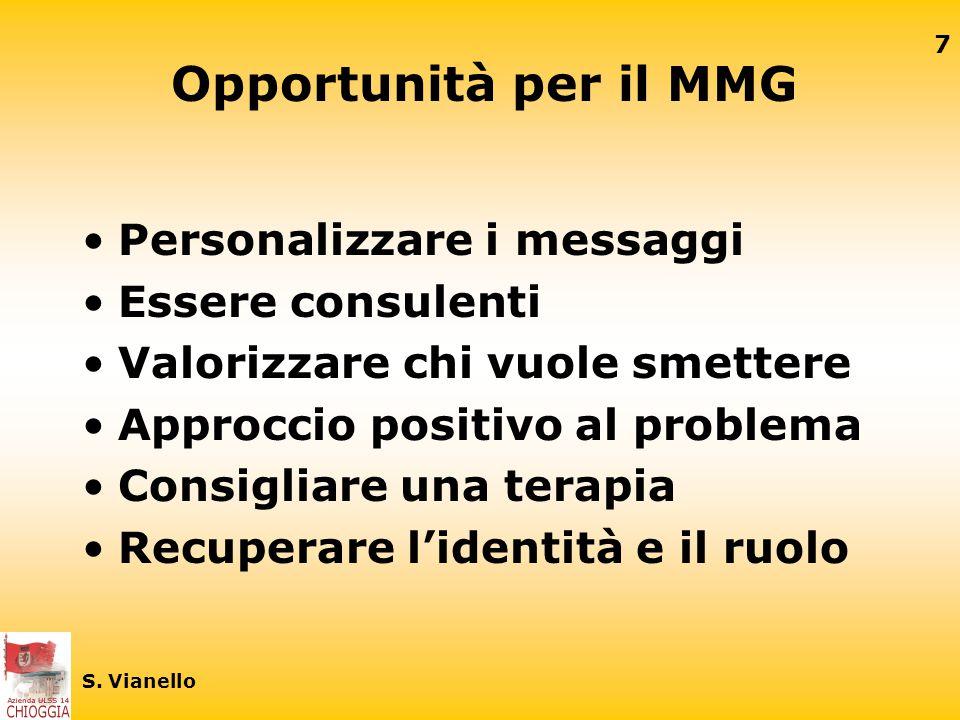 Opportunità per il MMG Personalizzare i messaggi Essere consulenti