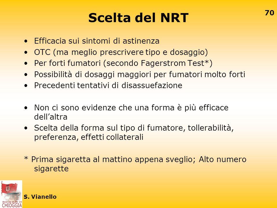 Scelta del NRT Efficacia sui sintomi di astinenza
