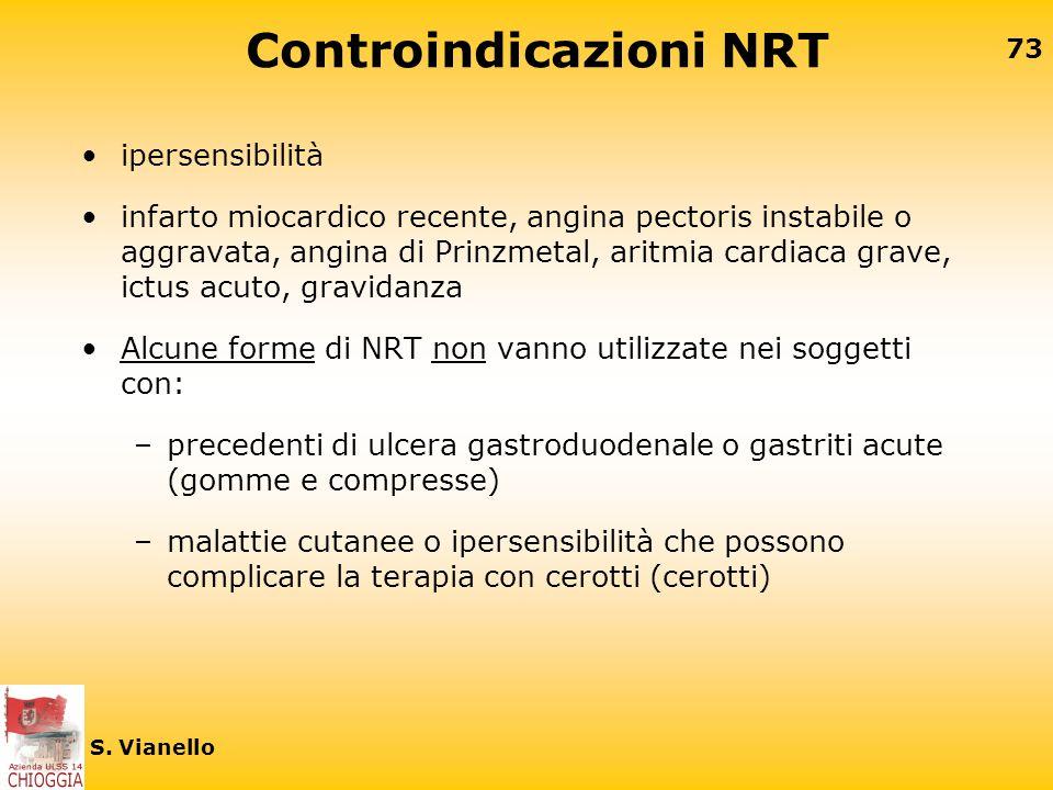 Controindicazioni NRT