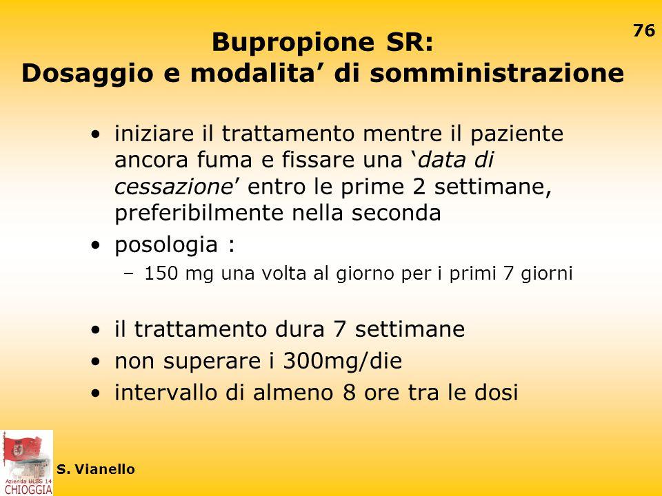Bupropione SR: Dosaggio e modalita' di somministrazione