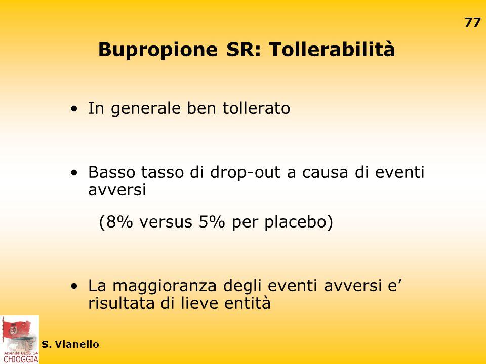 Bupropione SR: Tollerabilità