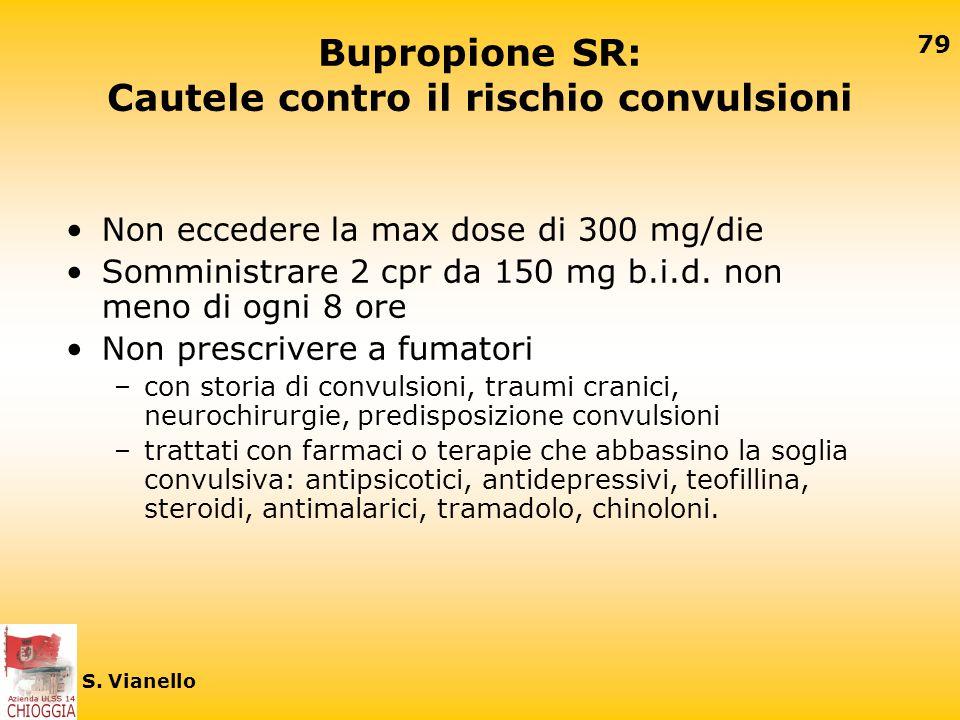 Bupropione SR: Cautele contro il rischio convulsioni