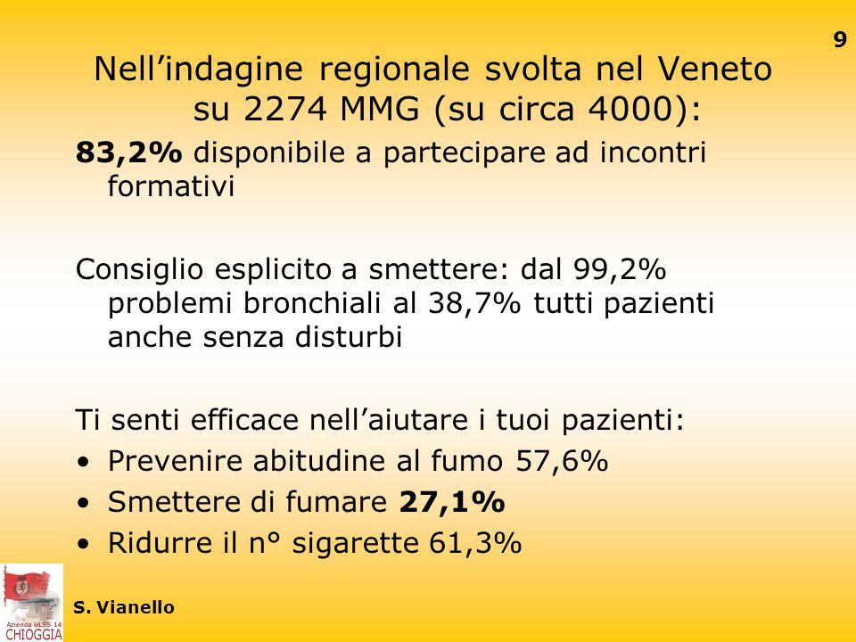 Nell'indagine regionale svolta nel Veneto su 2274 MMG (su circa 4000):
