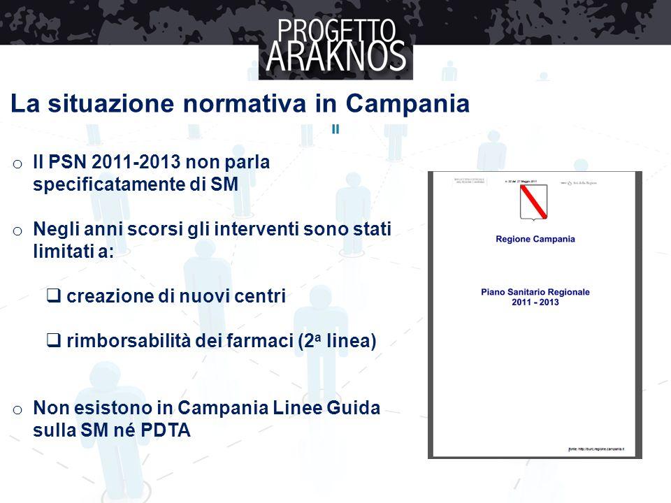 La situazione normativa in Campania
