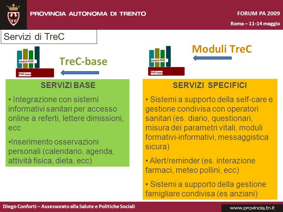 Moduli TreC TreC-base Servizi di TreC SERVIZI SPECIFICI
