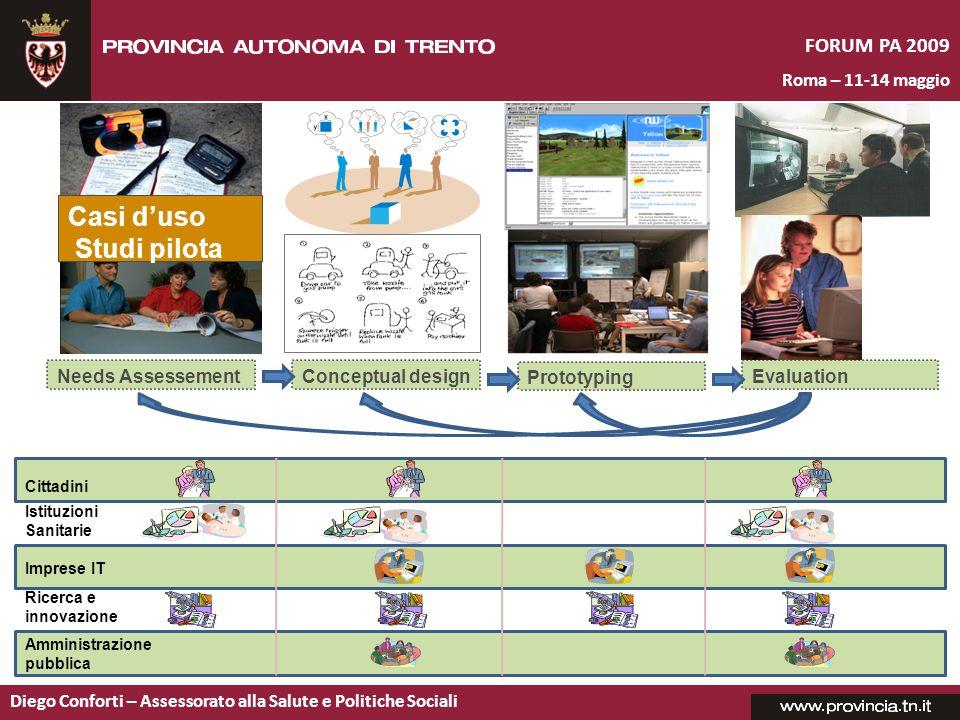 Casi d'uso Studi pilota FORUM PA 2009 Roma – 11-14 maggio