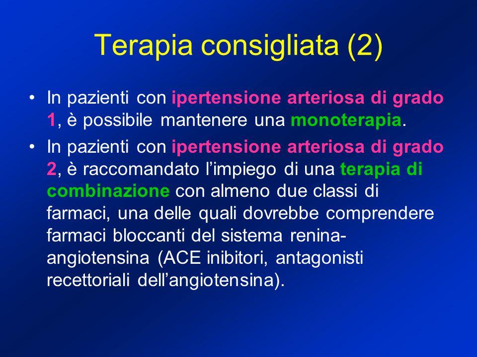 Terapia consigliata (2)