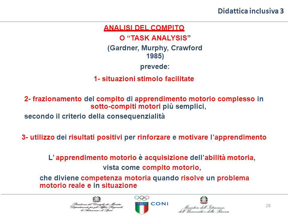 Didattica inclusiva 3 ANALISI DEL COMPITO O TASK ANALYSIS