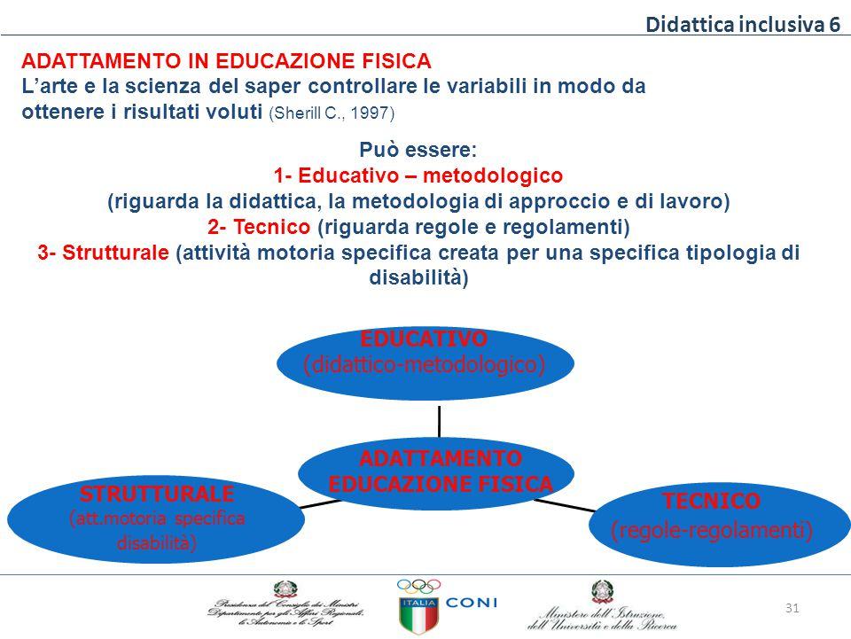 Didattica inclusiva 6 (didattico-metodologico) (regole-regolamenti)