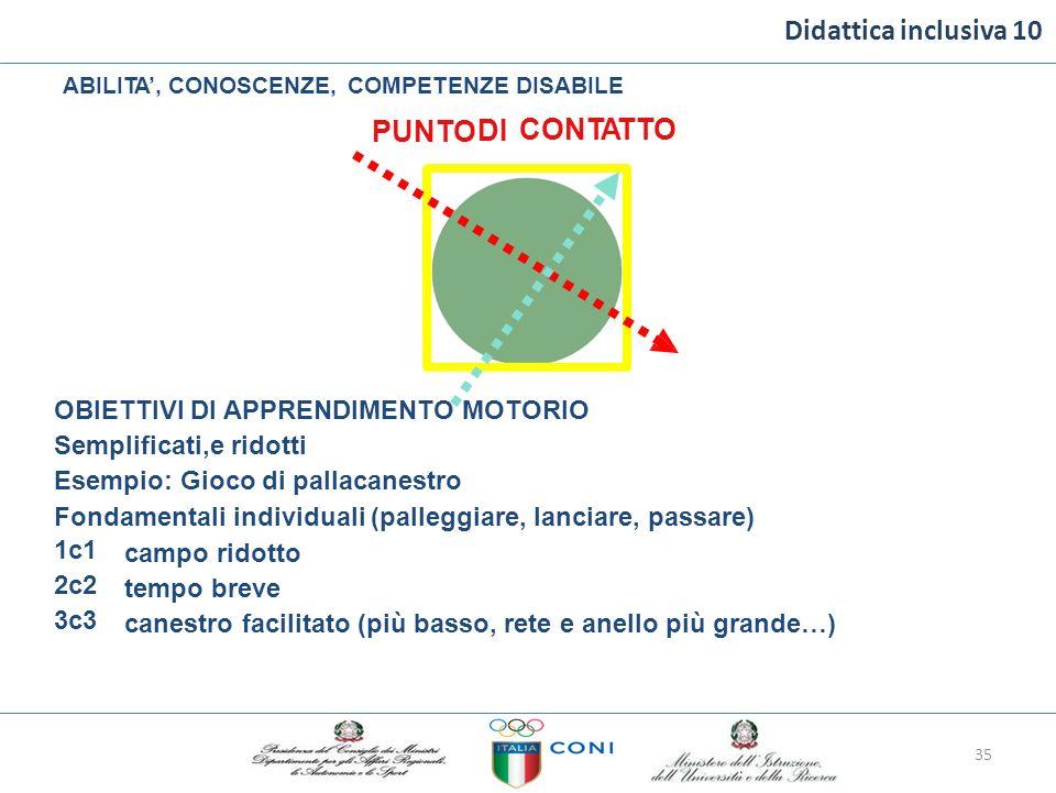 Didattica inclusiva 10 PUNTO DI CONTATTO