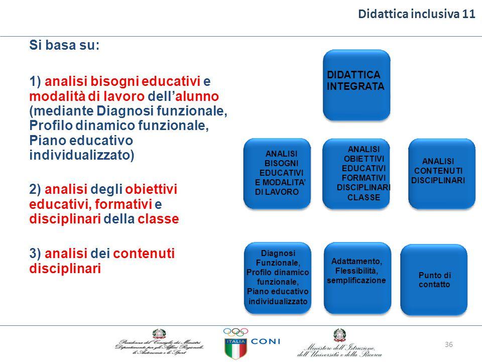Didattica inclusiva 11 Si basa su: 1) analisi bisogni educativi e