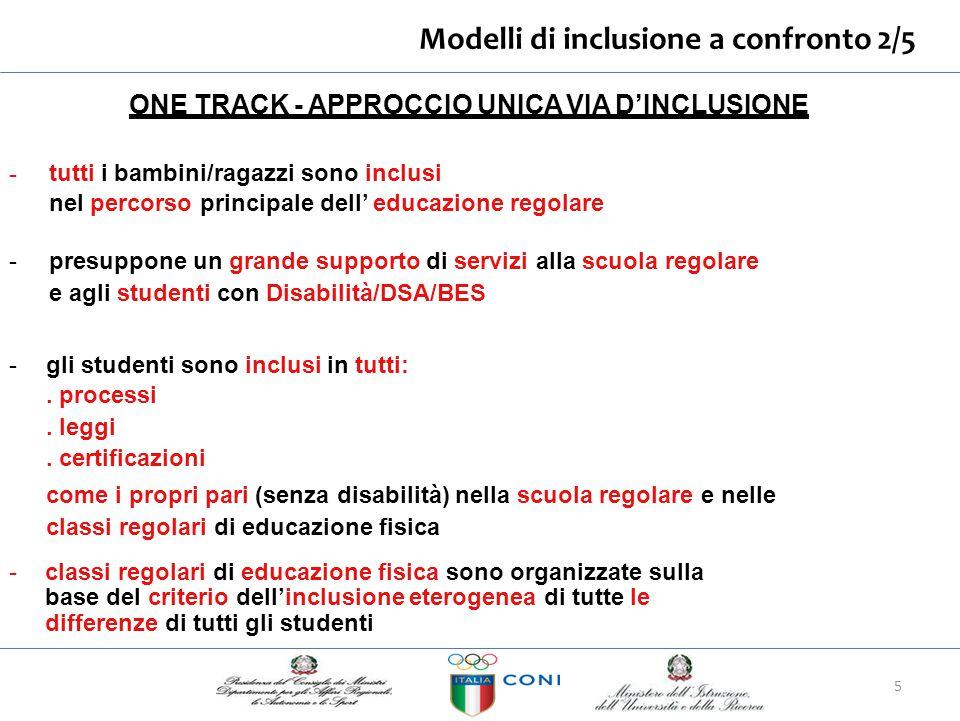 Modelli di inclusione a confronto 2/5