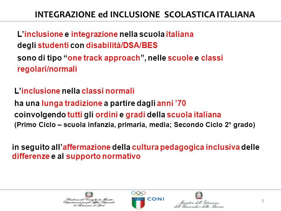 INTEGRAZIONE ed INCLUSIONE SCOLASTICA ITALIANA