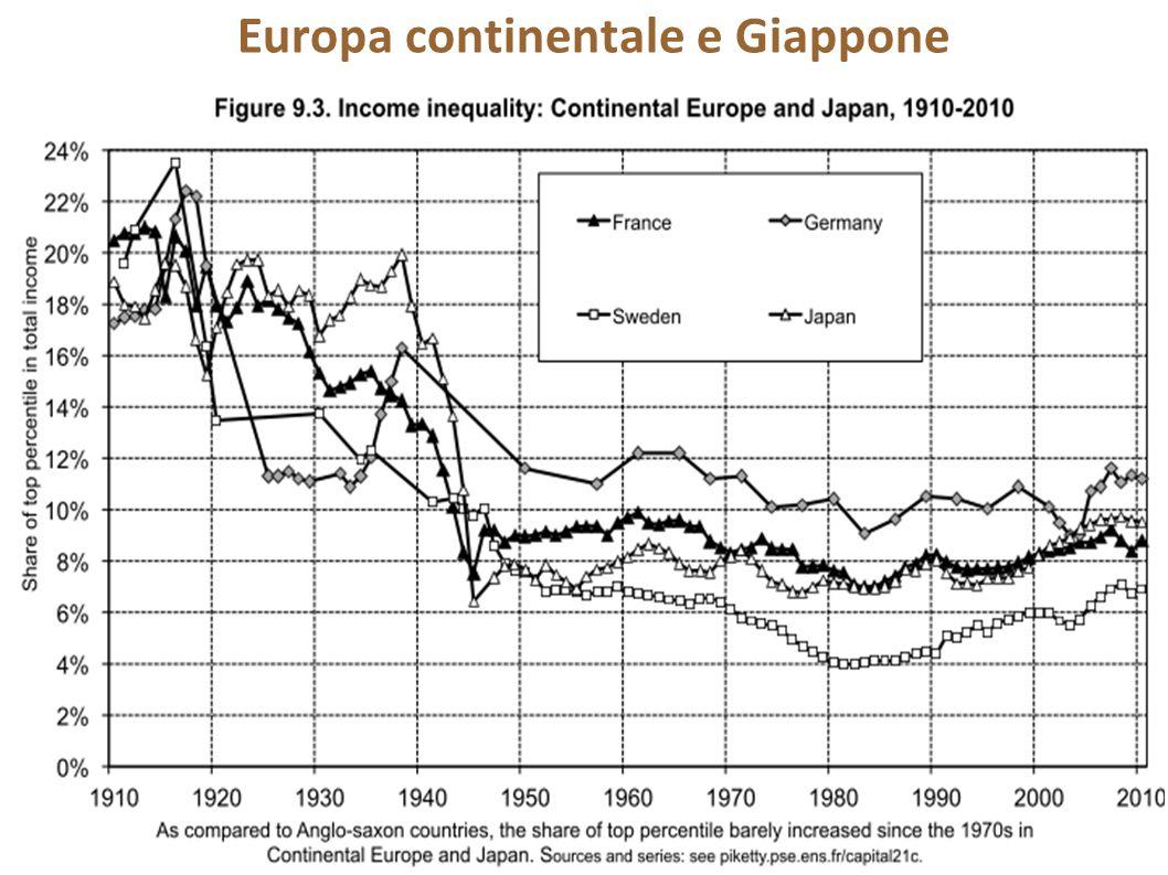 Europa continentale e Giappone