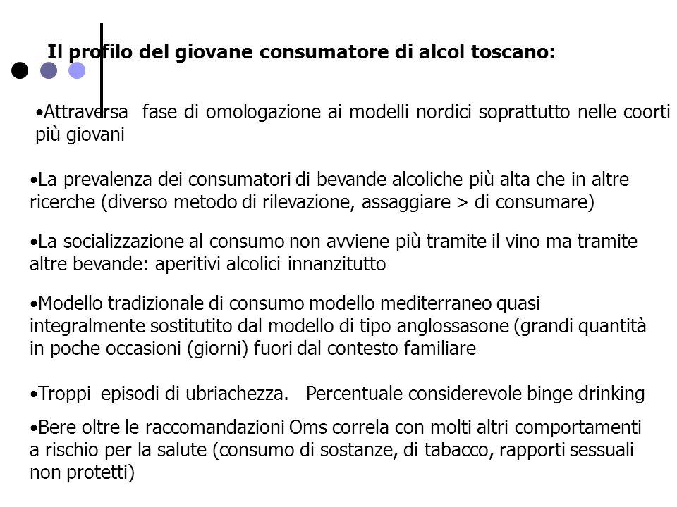 Il profilo del giovane consumatore di alcol toscano: