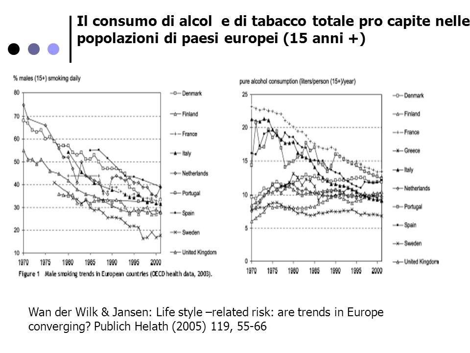 Il consumo di alcol e di tabacco totale pro capite nelle popolazioni di paesi europei (15 anni +)