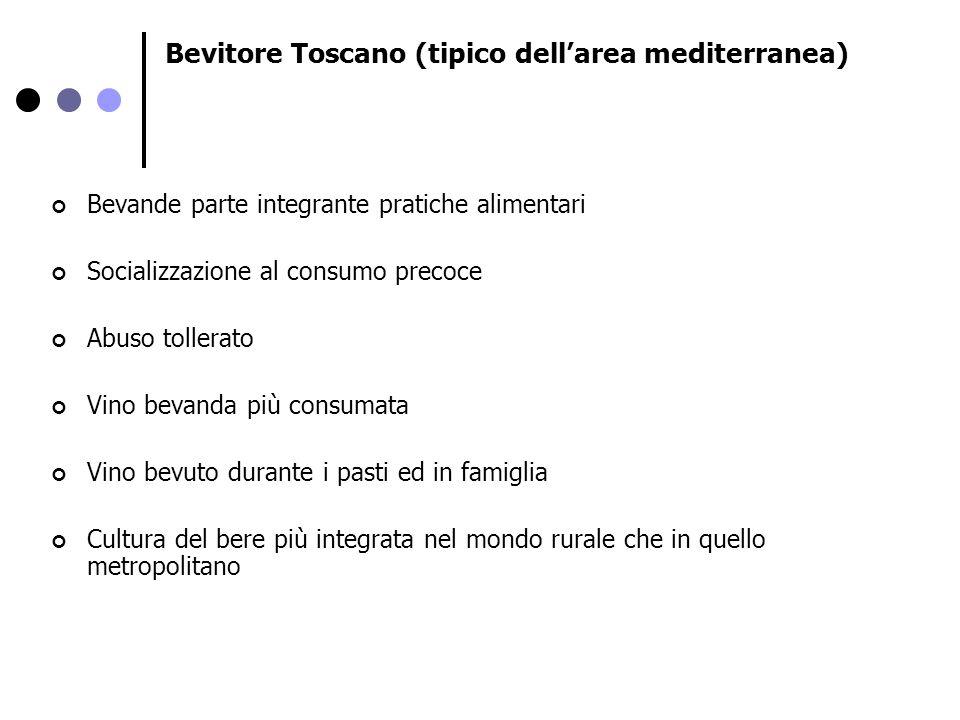Bevitore Toscano (tipico dell'area mediterranea)