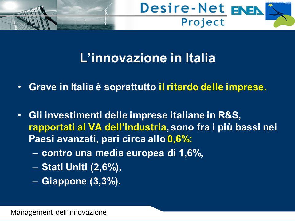 L'innovazione in Italia
