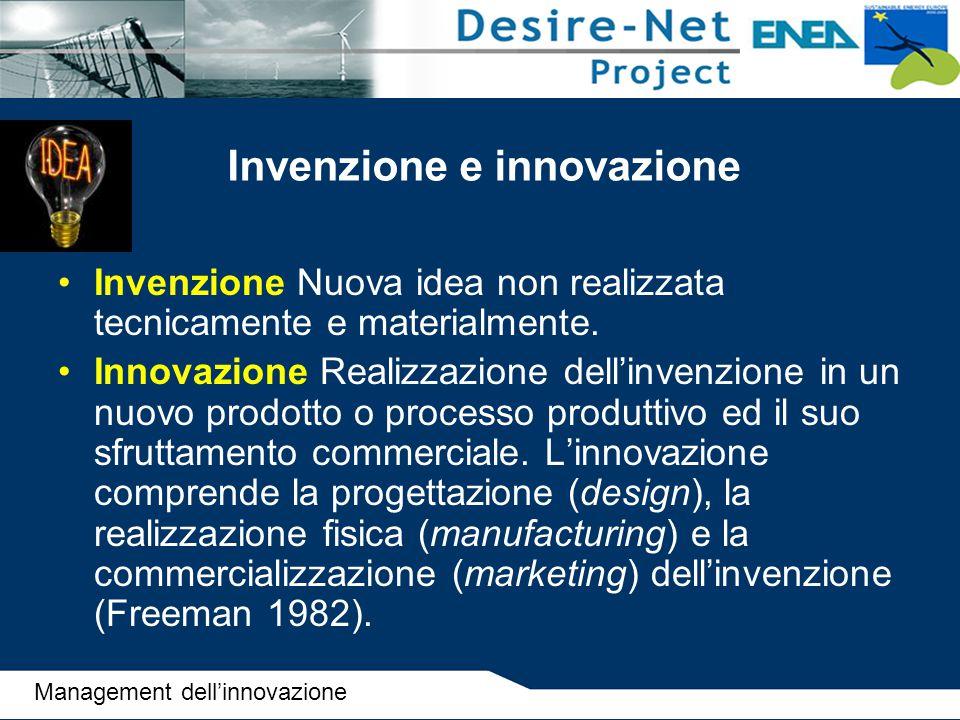 Invenzione e innovazione