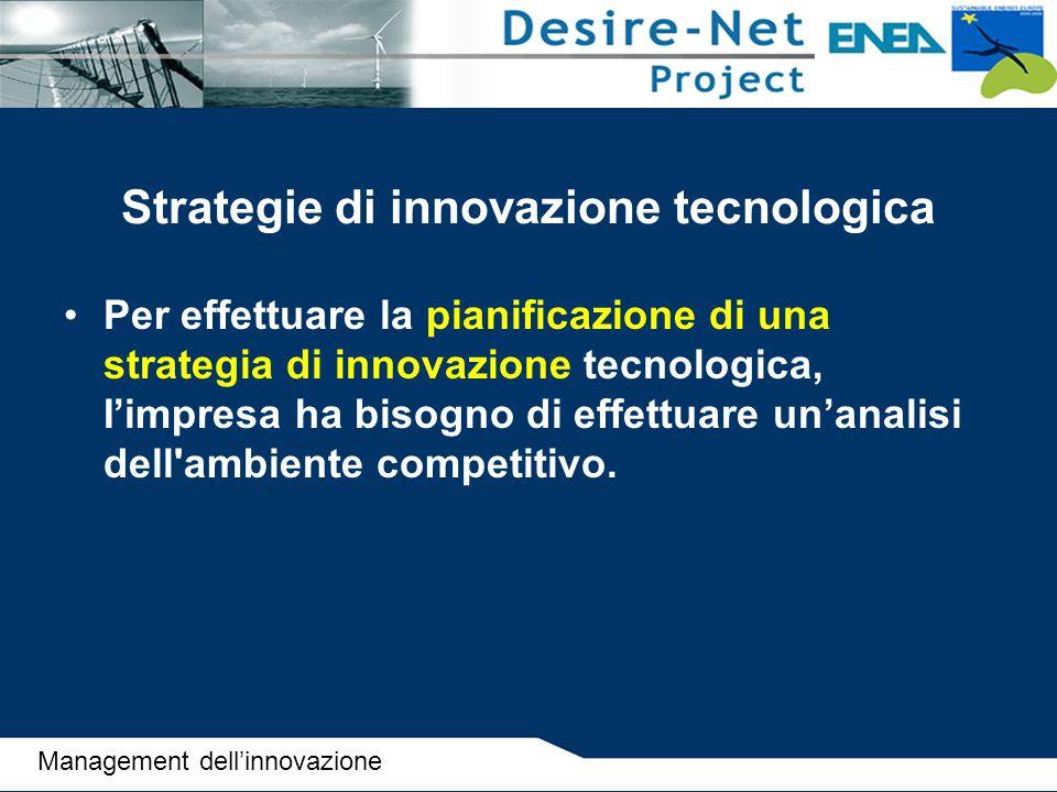 Strategie di innovazione tecnologica