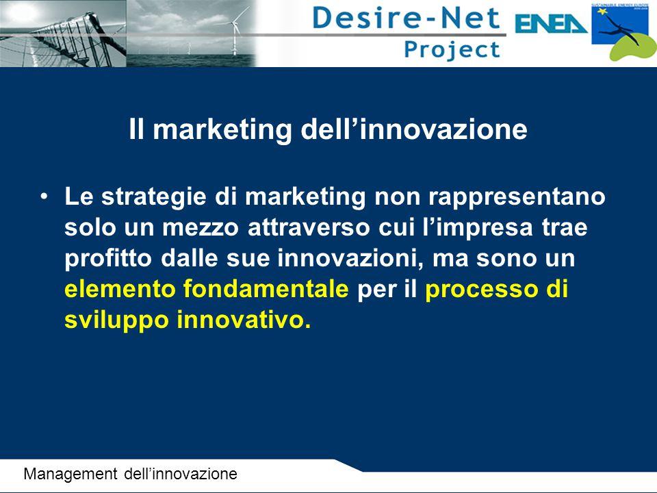 Il marketing dell'innovazione