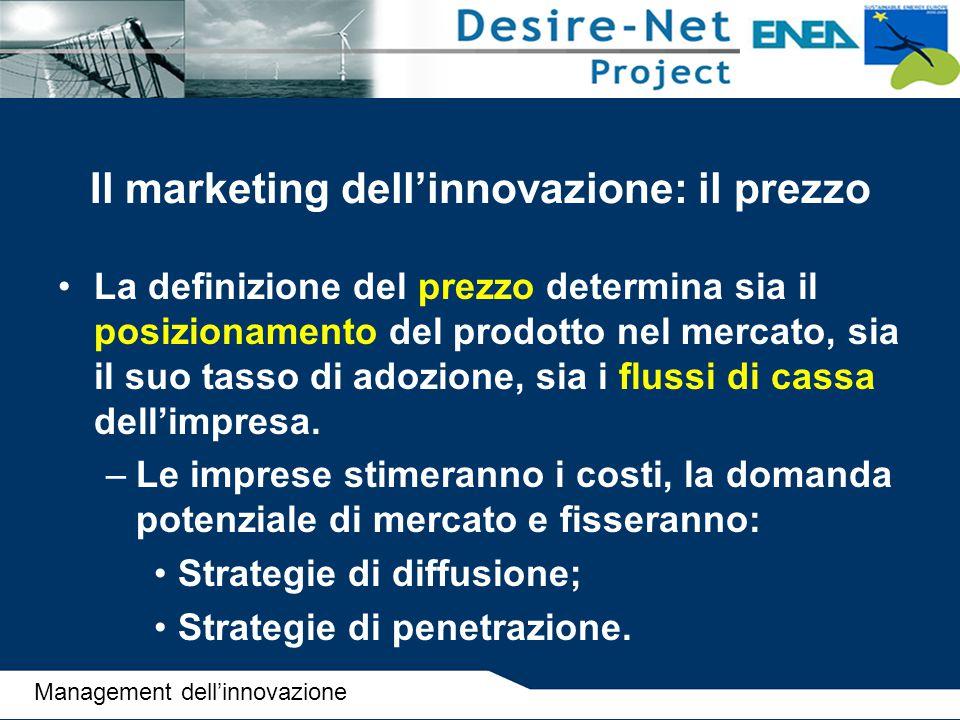 Il marketing dell'innovazione: il prezzo
