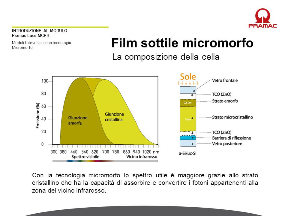 Film sottile micromorfo