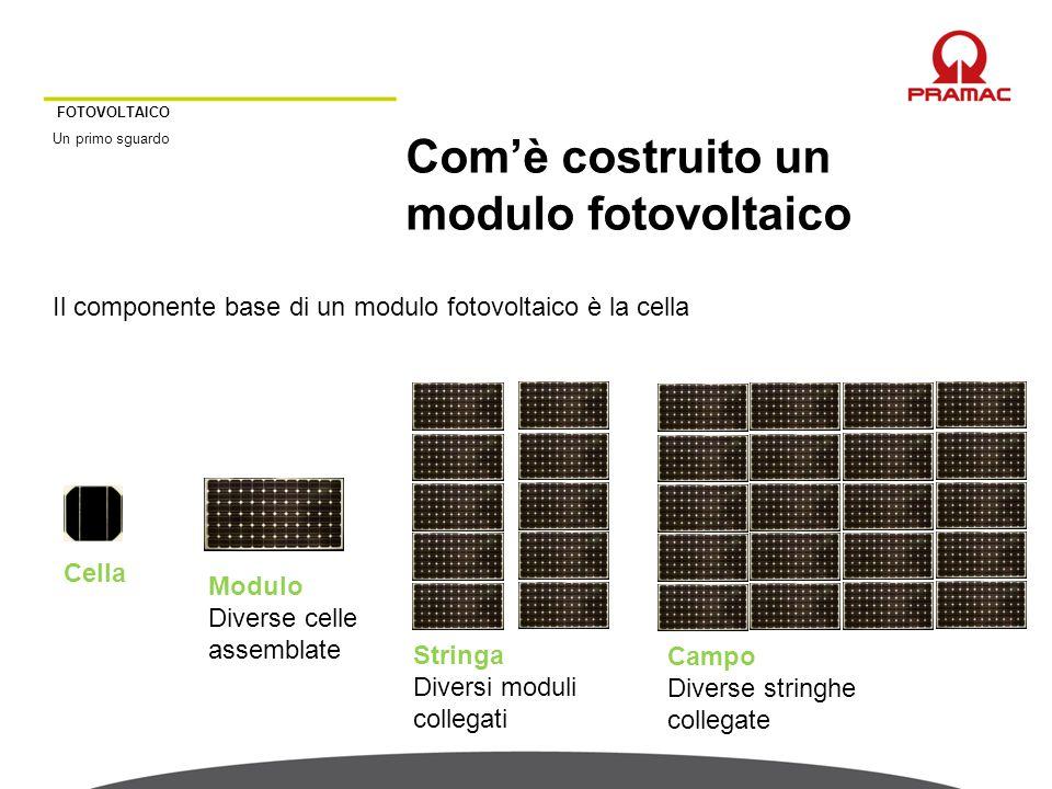 Com'è costruito un modulo fotovoltaico