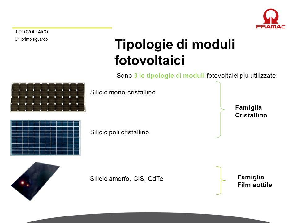 Tipologie di moduli fotovoltaici