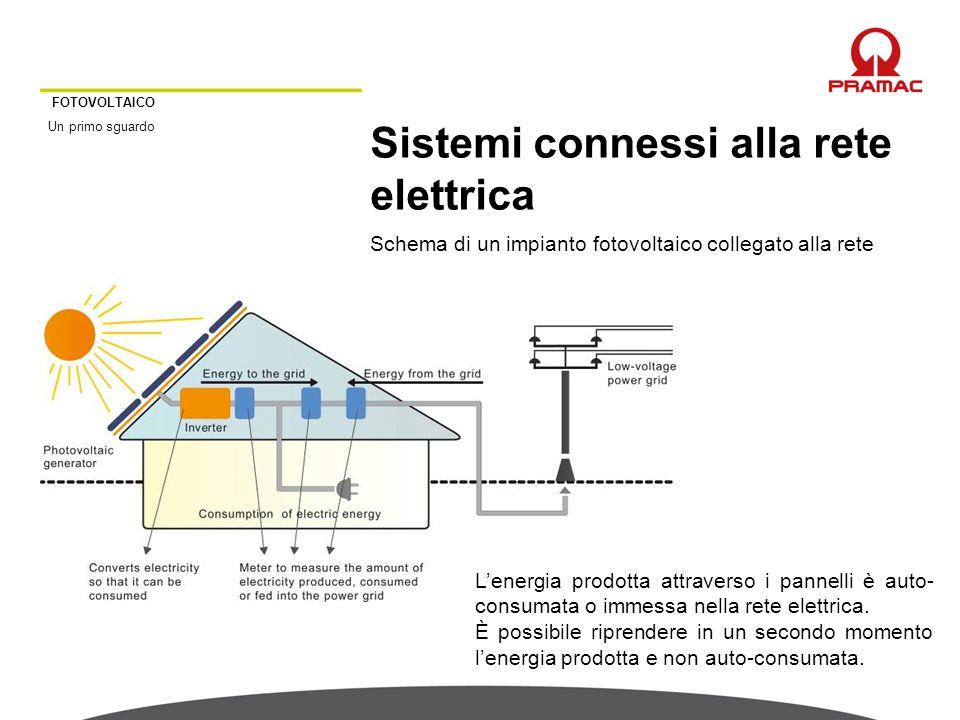 Sistemi connessi alla rete elettrica
