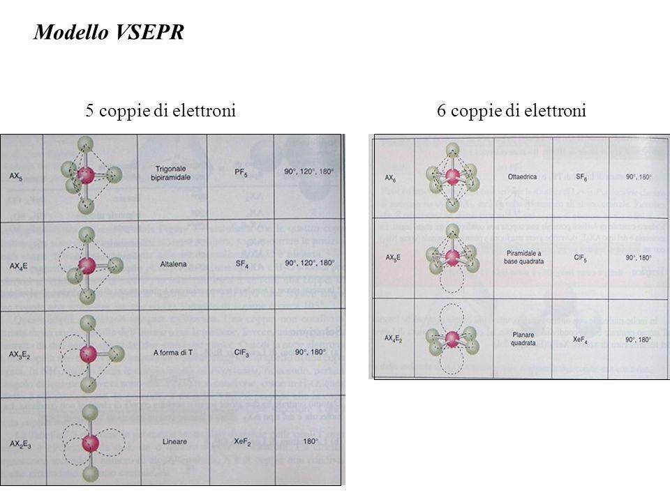 Modello VSEPR 5 coppie di elettroni 6 coppie di elettroni