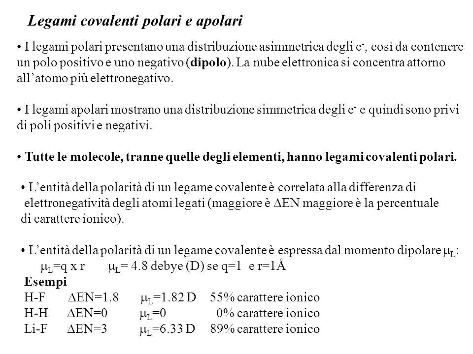 Legami covalenti polari e apolari
