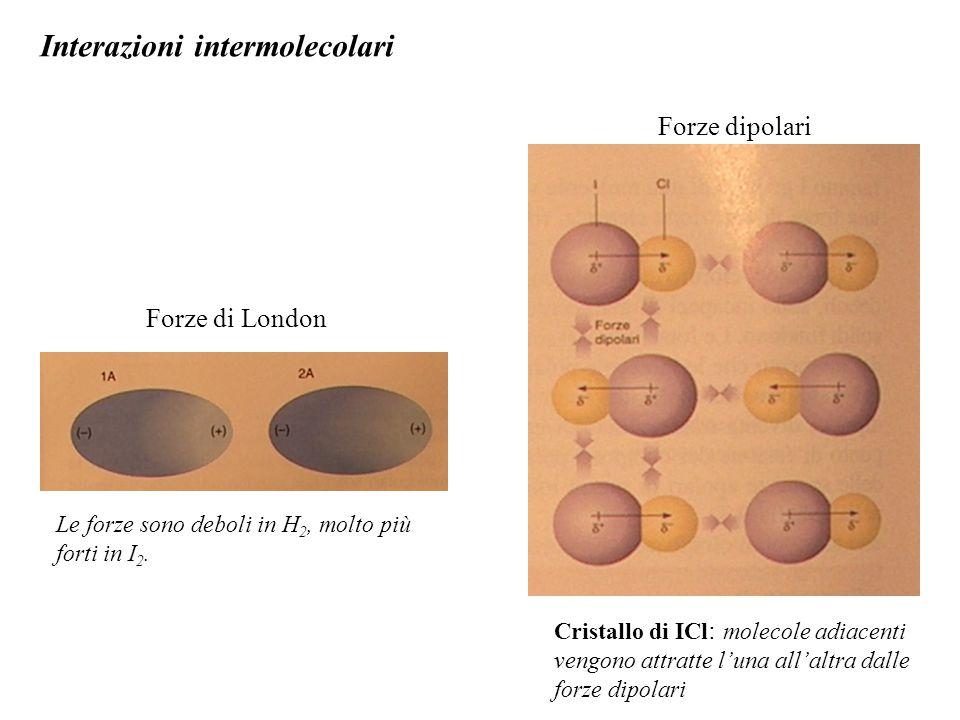 Interazioni intermolecolari