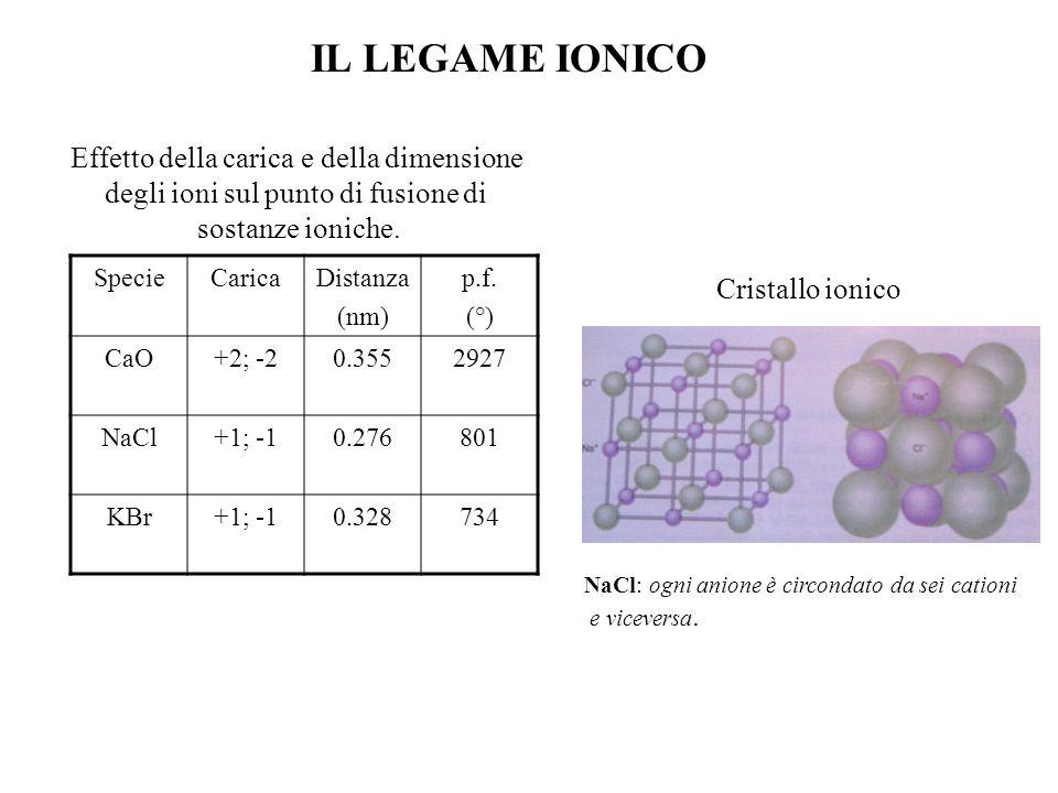 IL LEGAME IONICO Effetto della carica e della dimensione