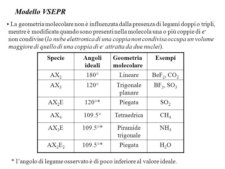 Modello VSEPR La geometria molecolare non è influenzata dalla presenza di legami doppi o tripli,