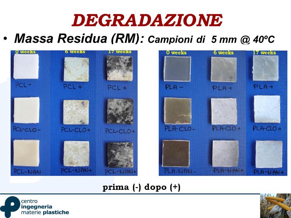 DEGRADAZIONE Massa Residua (RM): Campioni di 5 mm @ 40ºC