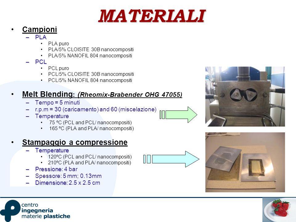 MATERIALI Campioni Melt Blending: (Rheomix-Brabender OHG 47055)