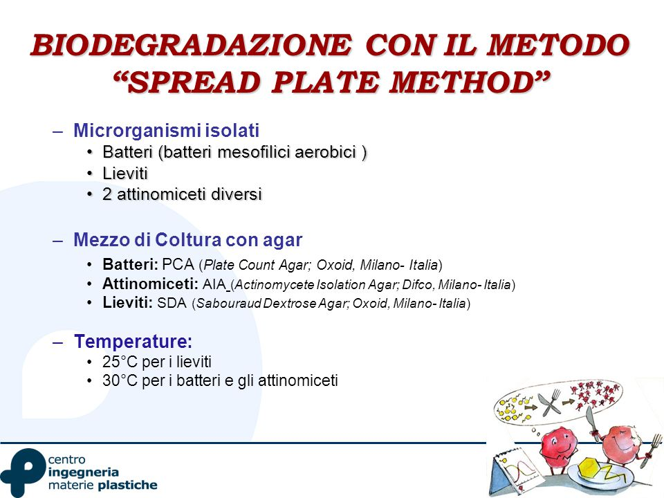 BIODEGRADAZIONE CON IL METODO SPREAD PLATE METHOD