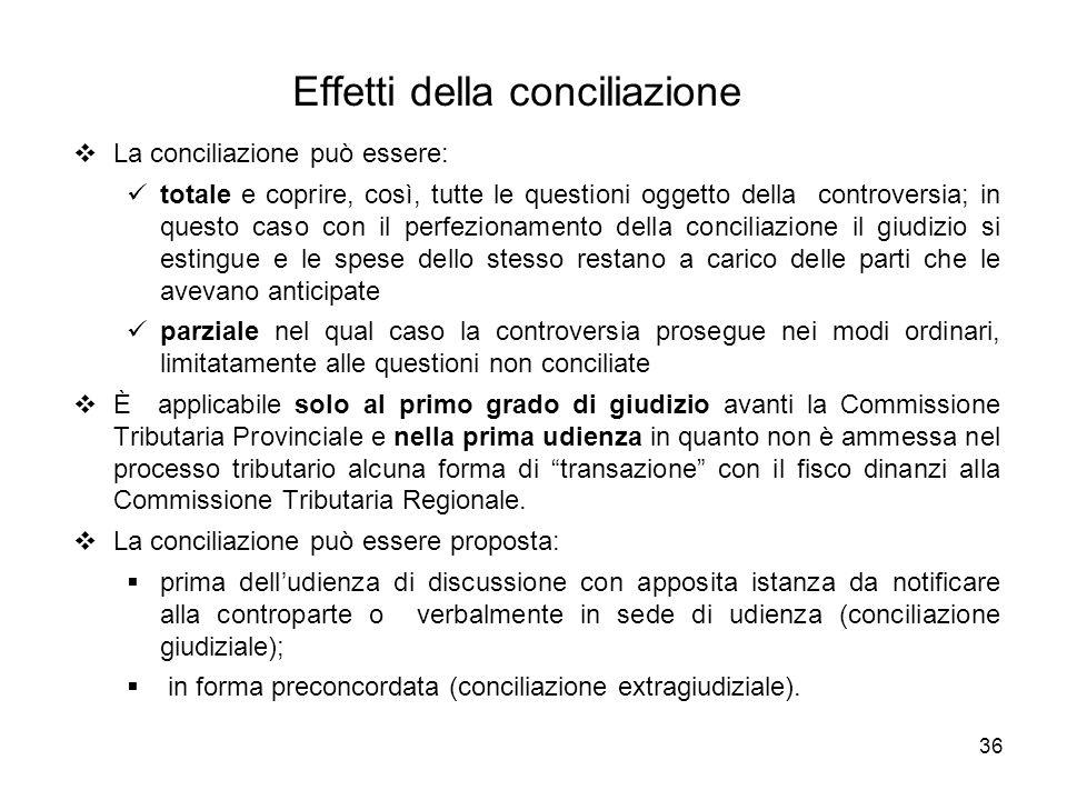 Effetti della conciliazione