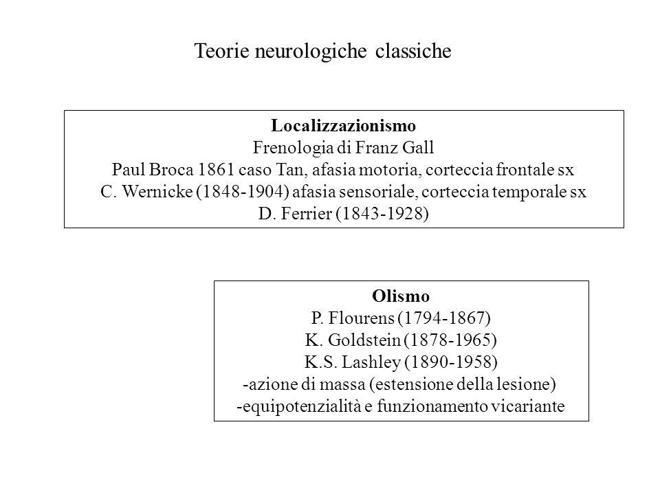 Teorie neurologiche classiche