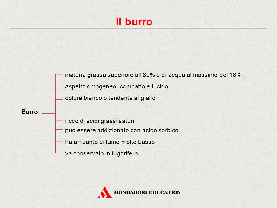 Il burro materia grassa superiore all'80% e di acqua al massimo del 16% aspetto omogeneo, compatto e lucido.
