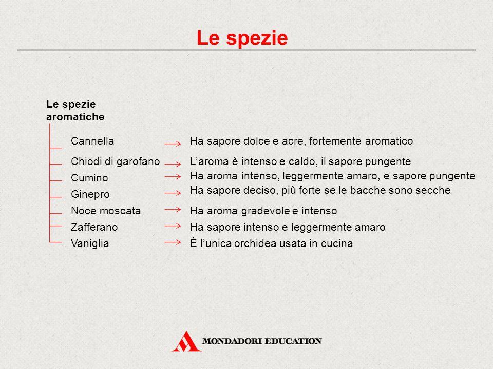 Le spezie Le spezie aromatiche Cannella