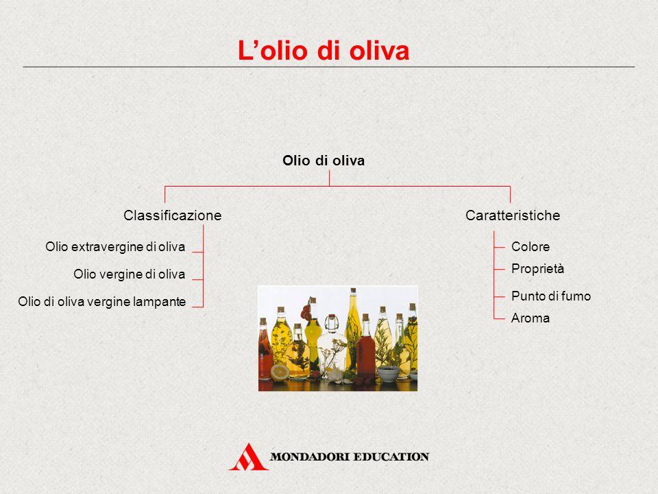 L'olio di oliva Olio di oliva Classificazione Caratteristiche