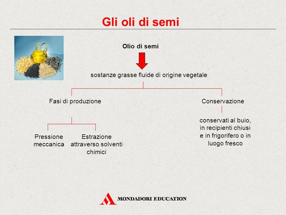 Gli oli di semi Olio di semi