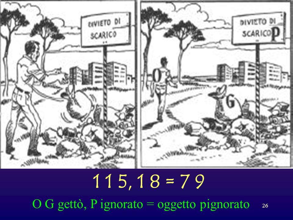 1 1 5, 1 8 = 7 9 O G gettò, P ignorato = oggetto pignorato