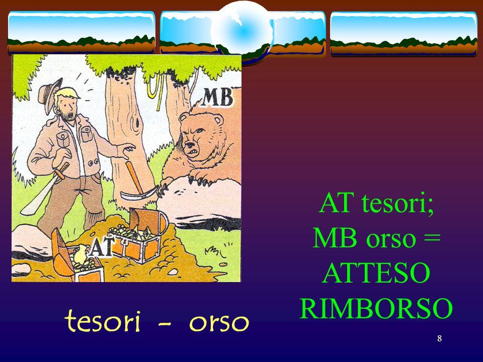 AT tesori; MB orso = ATTESO RIMBORSO tesori - orso
