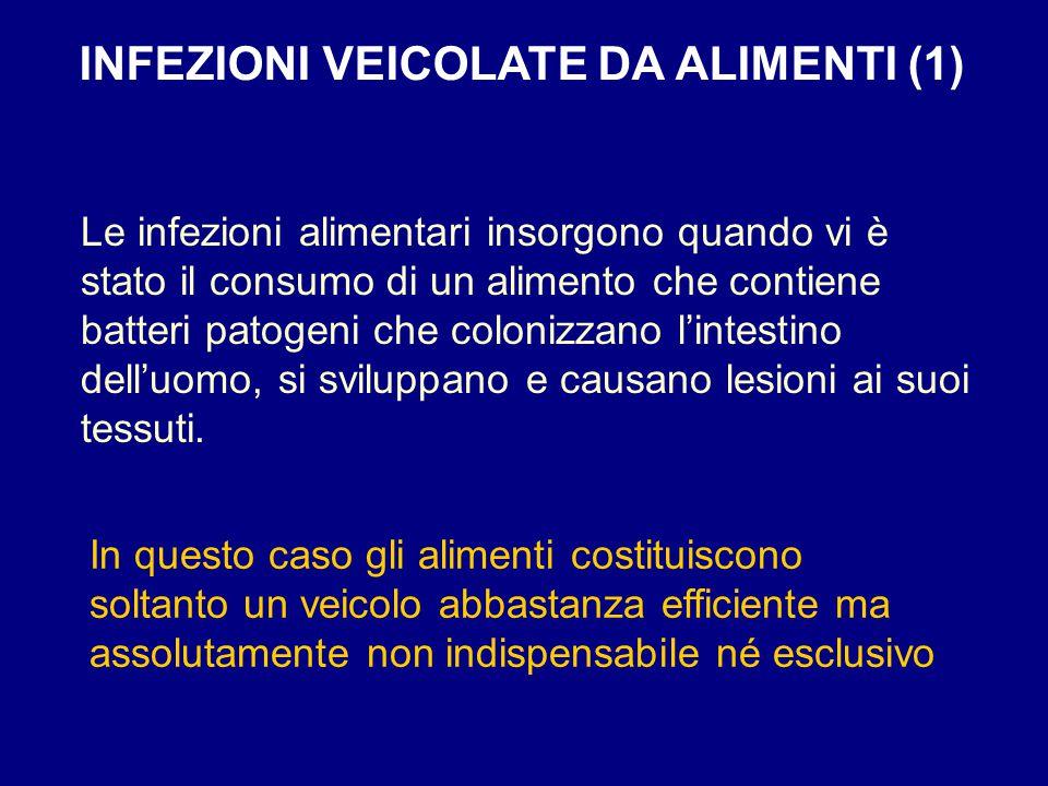 INFEZIONI VEICOLATE DA ALIMENTI (1)
