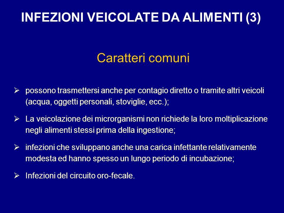 INFEZIONI VEICOLATE DA ALIMENTI (3)