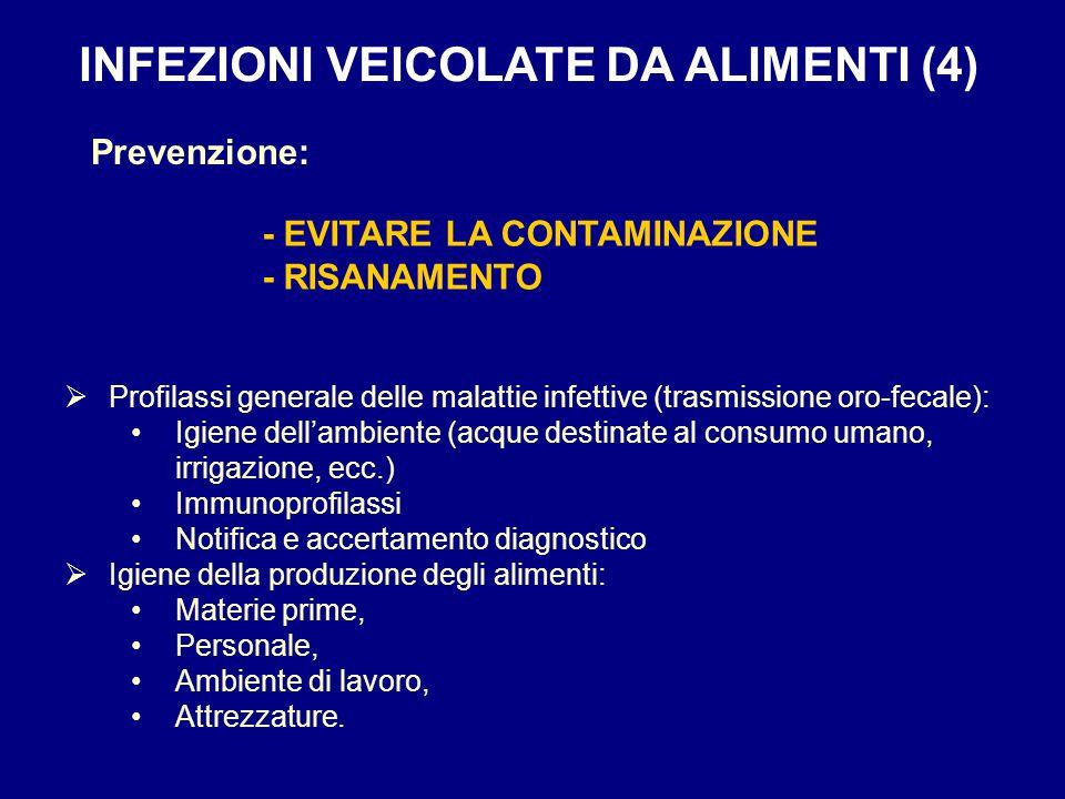 INFEZIONI VEICOLATE DA ALIMENTI (4)
