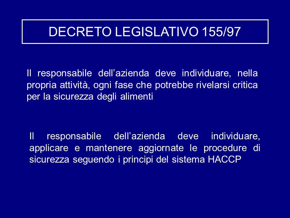 DECRETO LEGISLATIVO 155/97